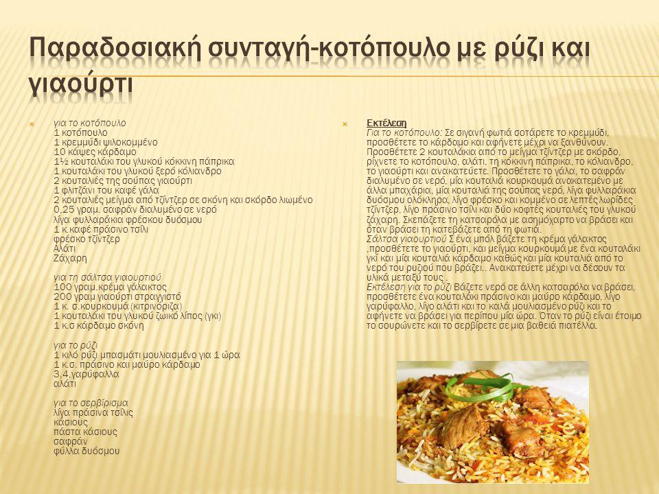  για το κοτόπoυλο 1 κοτόπουλο 1 κρεμμύδι ψιλοκομμένο 10 κάψες κάρδαμο 1½ κουταλάκι του γλυκού κόκκινη πάπρικα 1 κουταλάκι του γλυκού ξερό κόλιανδρο 2