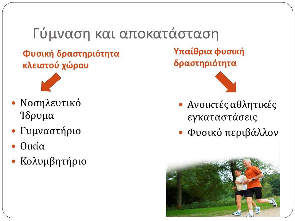 Μέθοδοι Δυναμικού τύπου ( Αερόβια ) Βάδισμα Τρέξιμο Ποδηλασία Κολύμβηση Χορός Μεικτού Δυναμικού Τύπου ( Αερόβια – Αναερόβια ) Προπόνηση με Αντιστάσεις Ομαδικού τύπου ( Αθλοπαιδιές )