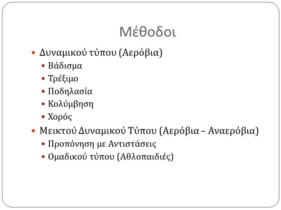 Συνιστώμενη ποσότητα αερόβιας άσκησης Συχνότητα 3-5 φορές εβδομαδιαίως Ένταση 40-80% VO 2 max Διάρκεια 20-45' συνεχόμενα ή διαλλειματικά Hill N, Proceedings Am Thorac Soc, 2006;3:65-74