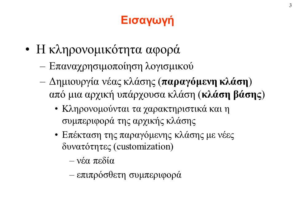 3 Εισαγωγή H κληρονομικότητα αφορά –Επαναχρησιμοποίηση λογισμικού –Δημιουργία νέας κλάσης (παραγόμενη κλάση) από μια αρχική υπάρχουσα κλάση (κλάση βάσης) Κληρονομούνται τα χαρακτηριστικά και η συμπεριφορά της αρχικής κλάσης Επέκταση της παραγόμενης κλάσης με νέες δυνατότητες (customization) –νέα πεδία –επιπρόσθετη συμπεριφορά