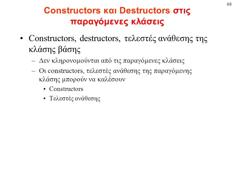 68 Constructors και Destructors στις παραγόμενες κλάσεις Constructors, destructors, τελεστές ανάθεσης της κλάσης βάσης –Δεν κληρονομούνται από τις παραγόμενες κλάσεις –Οι constructors, τελεστές ανάθεσης της παραγόμενης κλάσης μπορούν να καλέσουν Constructors Τελεστές ανάθεσης