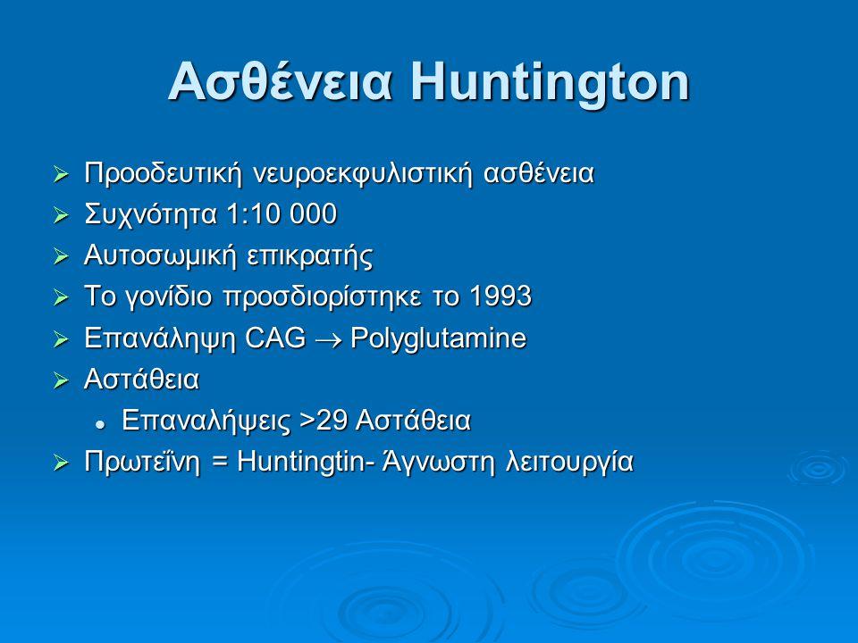 Ασθένεια Huntington  Προοδευτική νευροεκφυλιστική ασθένεια  Συχνότητα 1:10 000  Αυτοσωμική επικρατής  Το γονίδιο προσδιορίστηκε το 1993  Επανάληψη CAG  Polyglutamine  Αστάθεια Επαναλήψεις >29 Αστάθεια Επαναλήψεις >29 Αστάθεια  Πρωτεΐνη = Huntingtin- Άγνωστη λειτουργία