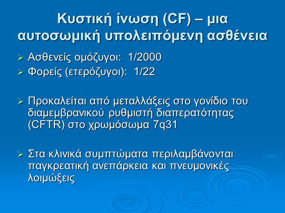 Κυστική ίνωση (CF) – μια αυτοσωμική υπολειπόμενη ασθένεια  Ασθενείς ομόζυγοι: 1/2000  Φορείς (ετερόζυγοι): 1/22  Προκαλείται από μεταλλάξεις στο γονίδιο του διαμεμβρανικού ρυθμιστή διαπερατότητας (CFTR) στο χρωμόσωμα 7q31  Στα κλινικά συμπτώματα περιλαμβάνονται παγκρεατική ανεπάρκεια και πνευμονικές λοιμώξεις