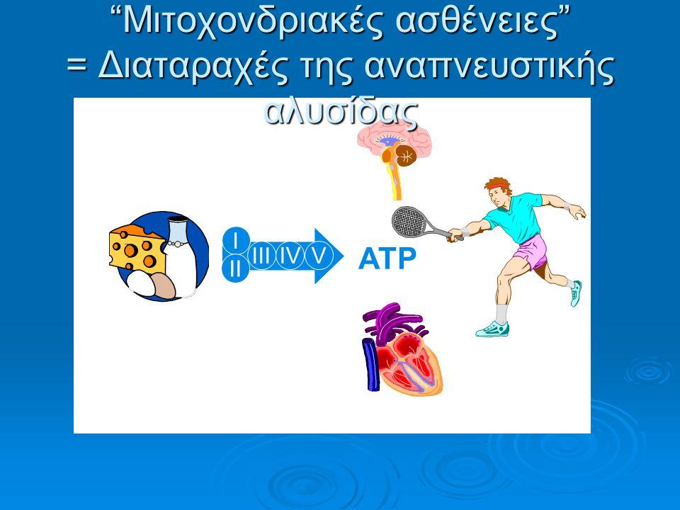 I II III IVV ATP Μιτοχονδριακές ασθένειες = Διαταραχές της αναπνευστικής αλυσίδας