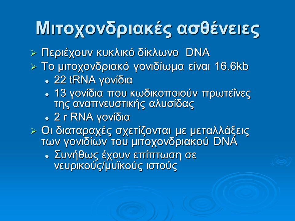 Μιτοχονδριακές ασθένειες  Περιέχουν κυκλικό δίκλωνο DNA  Το μιτοχονδριακό γονιδίωμα είναι 16.6kb 22 tRNA γονίδια 22 tRNA γονίδια 13 γονίδια που κωδικοποιούν πρωτεΐνες της αναπνευστικής αλυσίδας 13 γονίδια που κωδικοποιούν πρωτεΐνες της αναπνευστικής αλυσίδας 2 r RNA γονίδια 2 r RNA γονίδια  Οι διαταραχές σχετίζονται με μεταλλάξεις των γονιδίων του μιτοχονδριακού DNA Συνήθως έχουν επίπτωση σε νευρικούς/μυϊκούς ιστούς Συνήθως έχουν επίπτωση σε νευρικούς/μυϊκούς ιστούς