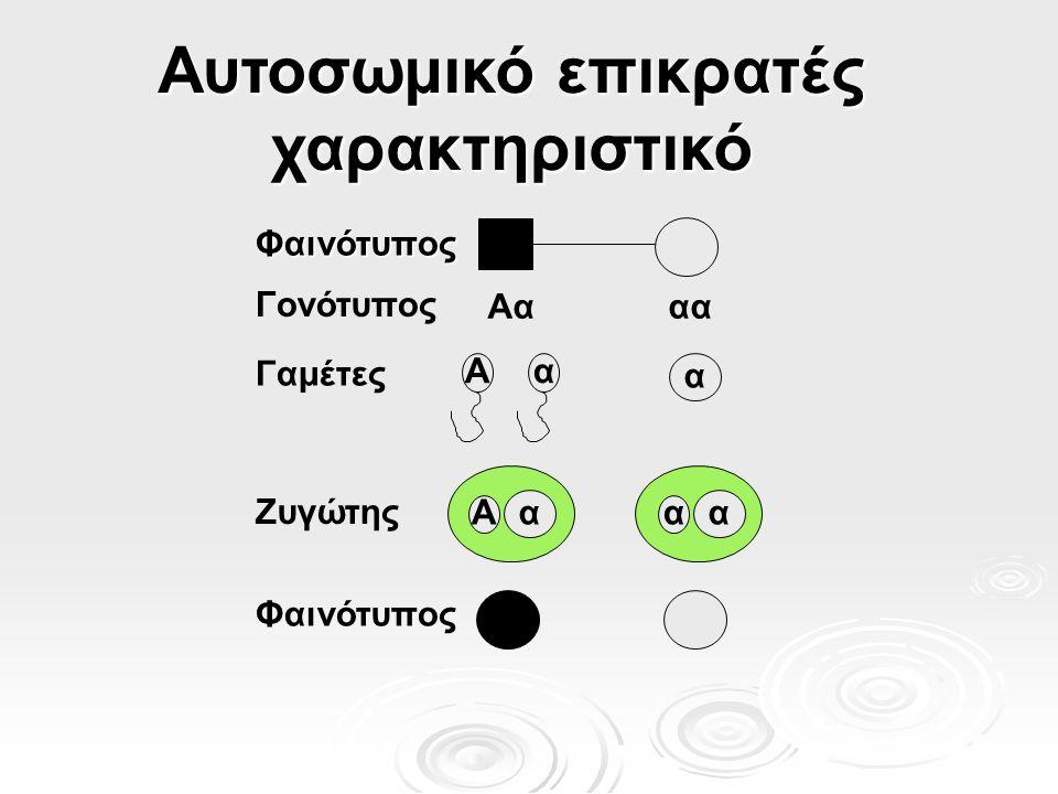 Αιτίες ατελούς διεισδυτικότητας  Ο γονότυπος δεν δρα σε απομόνωση Αλληλεπίδραση με το άγριου τύπου γονίδιο Αλληλεπίδραση με το άγριου τύπου γονίδιο Αλληλεπίδραση με άλλα γονίδια Αλληλεπίδραση με άλλα γονίδια Αλληλεπίδραση με το περιβάλλον Αλληλεπίδραση με το περιβάλλον Τυχαίο γεγονός Τυχαίο γεγονός