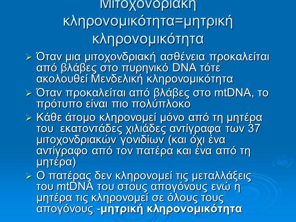Μιτοχονδριακή κληρονομικότητα=μητρική κληρονομικότητα  Όταν μια μιτοχονδριακή ασθένεια προκαλείται από βλάβες στο πυρηνικό DNA τότε ακολουθεί Μενδελική κληρονομικότητα  Όταν προκαλείται από βλάβες στο mtDNA, το πρότυπο είναι πιο πολύπλοκο  Κάθε άτομο κληρονομεί μόνο από τη μητέρα του εκατοντάδες χιλιάδες αντίγραφα των 37 μιτοχονδριακών γονιδίων (και όχι ένα αντίγραφο από τον πατέρα και ένα από τη μητέρα)  Ο πατέρας δεν κληρονομεί τις μεταλλάξεις του mtDNA του στους απογόνους ενώ η μητέρα τις κληρονομεί σε όλους τους απογόνους -μητρική κληρονομικότητα