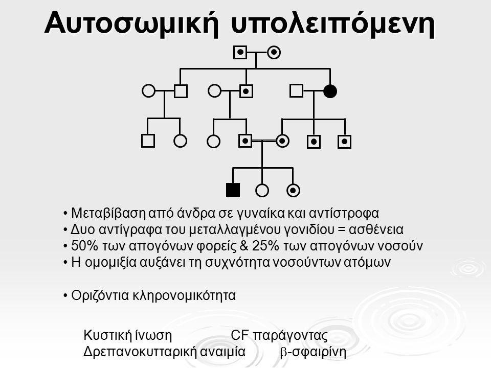 Μεταβίβαση από άνδρα σε γυναίκα και αντίστροφα Δυο αντίγραφα του μεταλλαγμένου γονιδίου = ασθένεια 50% των απογόνων φορείς & 25% των απογόνων νοσούν Η ομομιξία αυξάνει τη συχνότητα νοσούντων ατόμων Οριζόντια κληρονομικότητα Κυστική ίνωσηCF παράγοντας Δρεπανοκυτταρική αναιμία  -σφαιρίνη