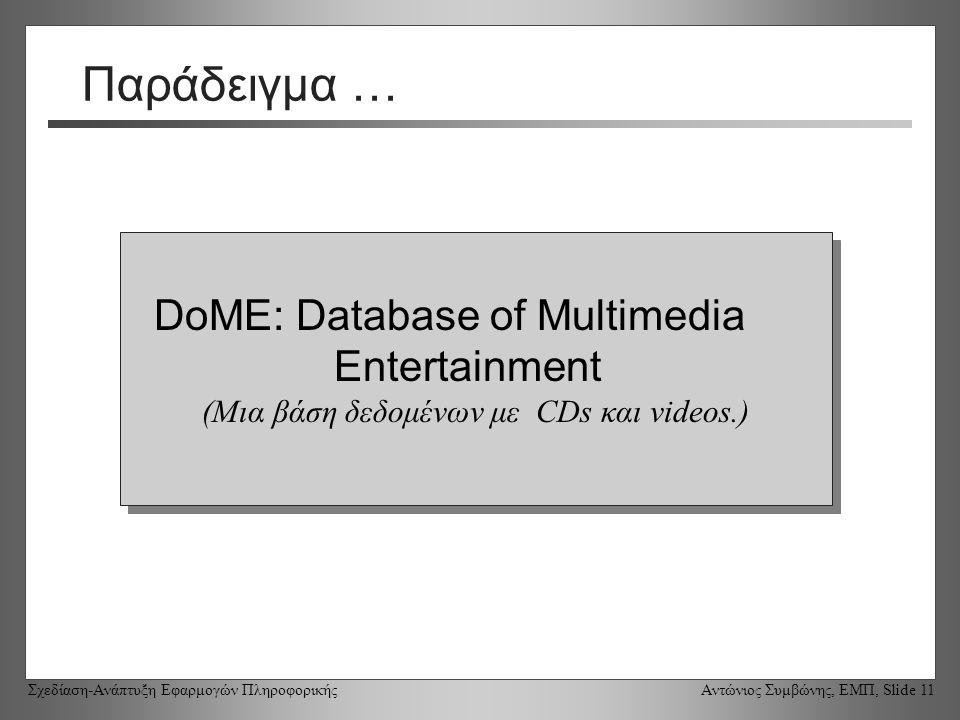 Σχεδίαση-Ανάπτυξη Εφαρμογών Πληροφορικής Αντώνιος Συμβώνης, ΕΜΠ, Slide 11 Παράδειγμα … DoME: Database of Multimedia Entertainment (Μια βάση δεδομένων με CDs και videos.) DoME: Database of Multimedia Entertainment (Μια βάση δεδομένων με CDs και videos.)