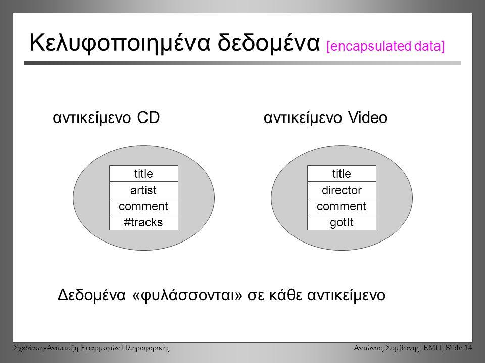 Σχεδίαση-Ανάπτυξη Εφαρμογών Πληροφορικής Αντώνιος Συμβώνης, ΕΜΠ, Slide 14 Κελυφοποιημένα δεδομένα [encapsulated data] title artist comment #tracks title director comment gotIt αντικείμενο CDαντικείμενο Video Δεδομένα «φυλάσσονται» σε κάθε αντικείμενο