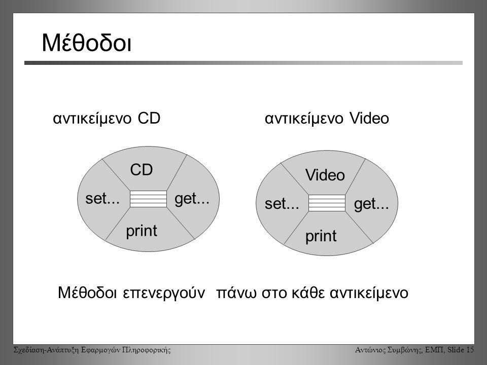 Σχεδίαση-Ανάπτυξη Εφαρμογών Πληροφορικής Αντώνιος Συμβώνης, ΕΜΠ, Slide 15 Μέθοδοι CD set...get...