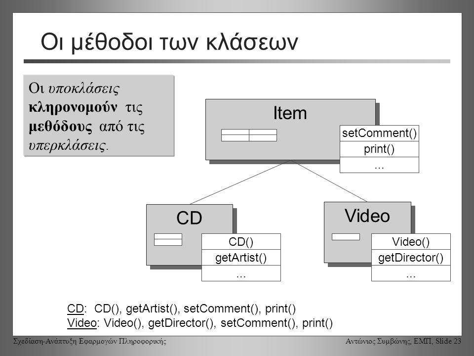 Σχεδίαση-Ανάπτυξη Εφαρμογών Πληροφορικής Αντώνιος Συμβώνης, ΕΜΠ, Slide 23 Οι μέθοδοι των κλάσεων Item CD Video CD: CD(), getArtist(), setComment(), print() Video: Video(), getDirector(), setComment(), print() Οι υποκλάσεις κληρονομούν τις μεθόδους από τις υπερκλάσεις.