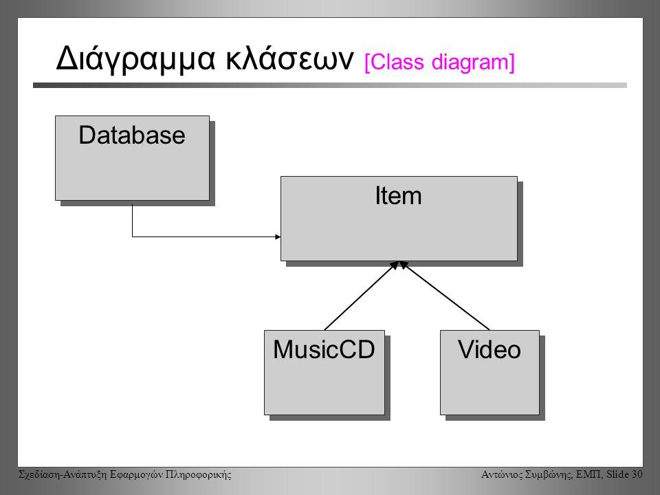 Σχεδίαση-Ανάπτυξη Εφαρμογών Πληροφορικής Αντώνιος Συμβώνης, ΕΜΠ, Slide 30 Διάγραμμα κλάσεων [Class diagram] Item Database MusicCD Video