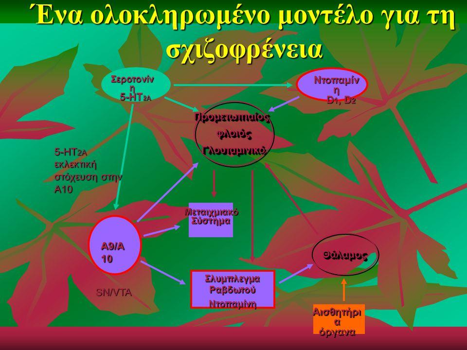 Σεροτονίν η 5-HT 2A 5-HT 2A Ντοπαμίν η D 1, D 2 D 1, D 2 A9/A 10 Σλυμπλεγμα Ραβδωτού Ντοπαμίνη Αισθητήρι α όργανα ΜεταιχμιακόΣύστημα Προμετωπιαίοςφλοι
