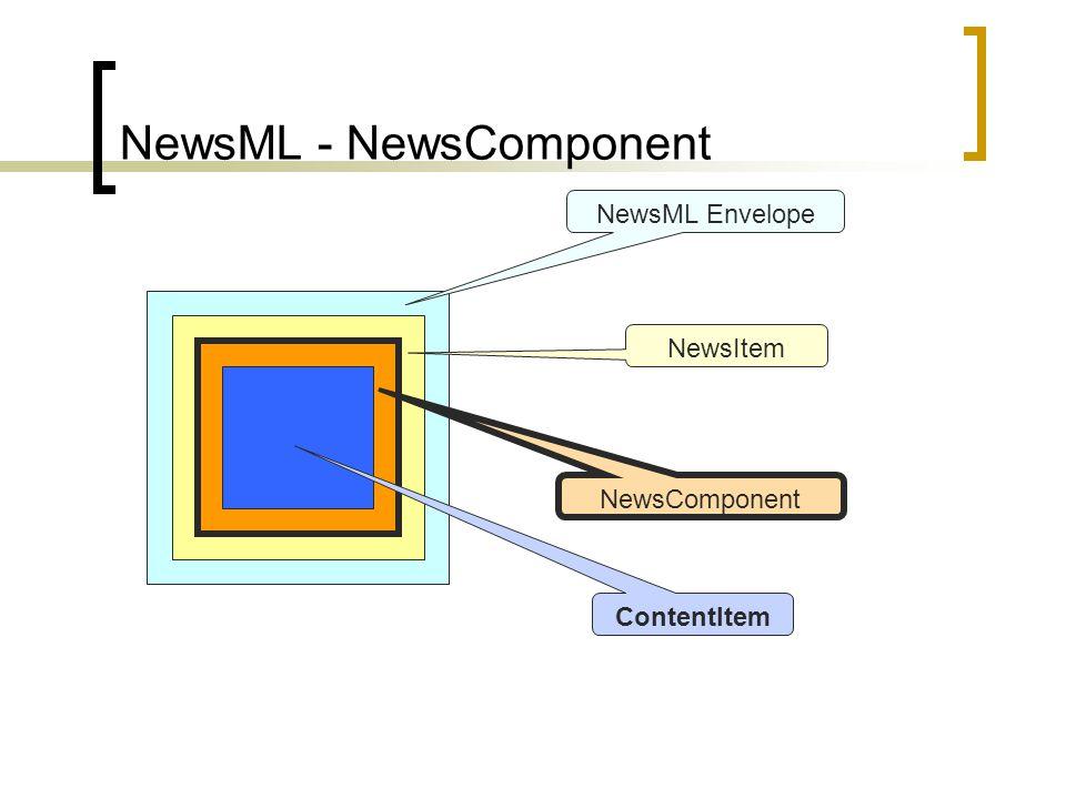 NewsML - NewsComponent NewsComponent 3 ContentItems Metadata