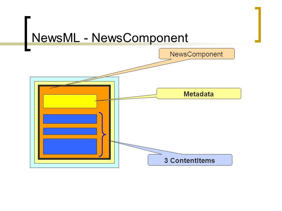 NewsML - NewsComponent NewsComponent 3 ContentItems Metadata 2 NewsComponent