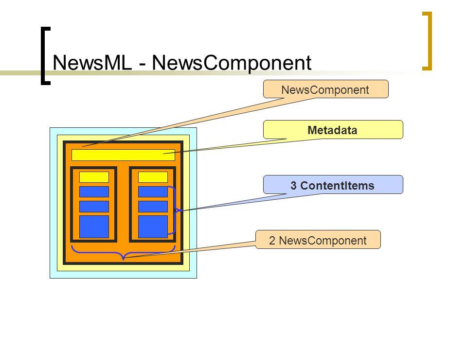 NewsML - NewsComponent