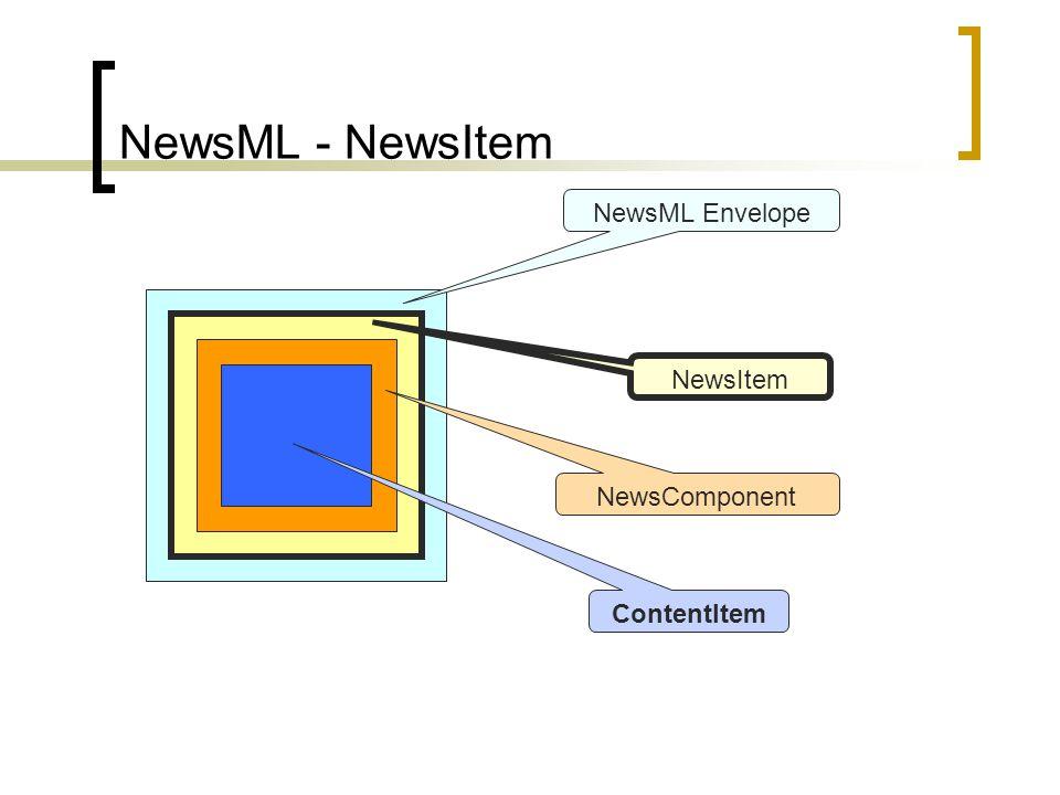 NewsML - NewsItem
