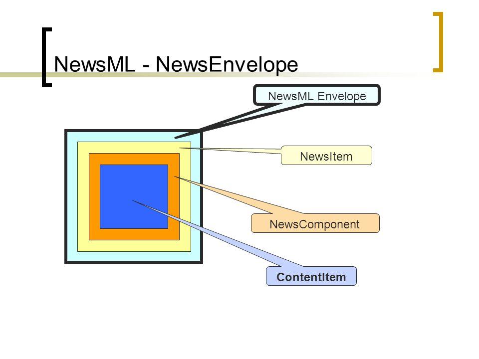 NewsML - NewsEnvelope