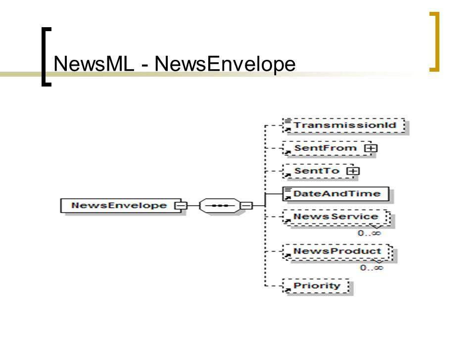 Συμπεράσματα Νέα πρότυπα δημιουργούνται Στόχος: η διαχείριση της πληροφορίας Προϋπόθεση: η διαλειτουργικότητα NewsML: βασικό εργαλείο δόμησης και οργάνωσης ειδησιογραφικής πληροφορίας NewsML: νέο πρότυπο, δέχεται συνεχώς προσθήκες και επεκτάσεις NewsML: βασίζεται στην XML