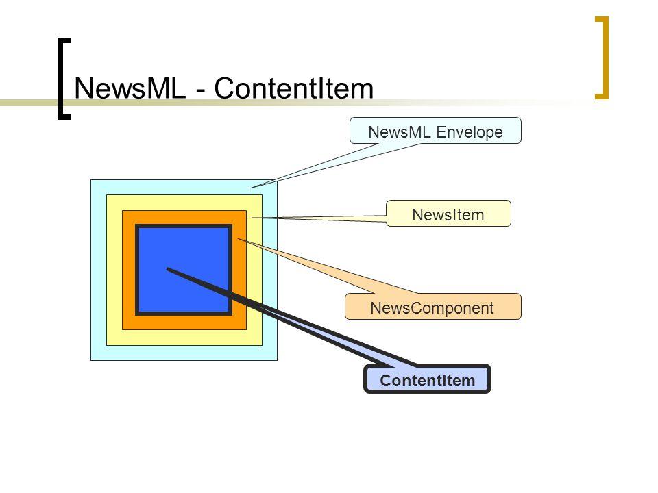 NewsML - ContentItem