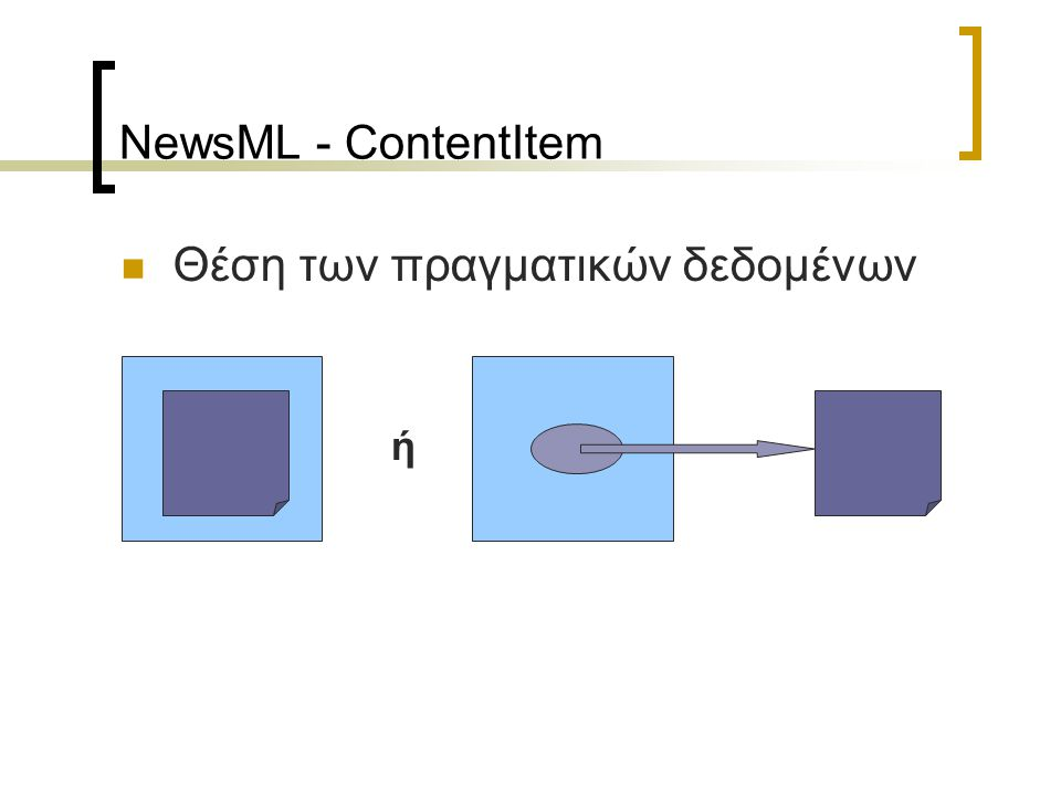 NewsML - ContentItem  Προορίζεται για εσωτερική χρήση Προσδιορίζουν το μορφότυπο