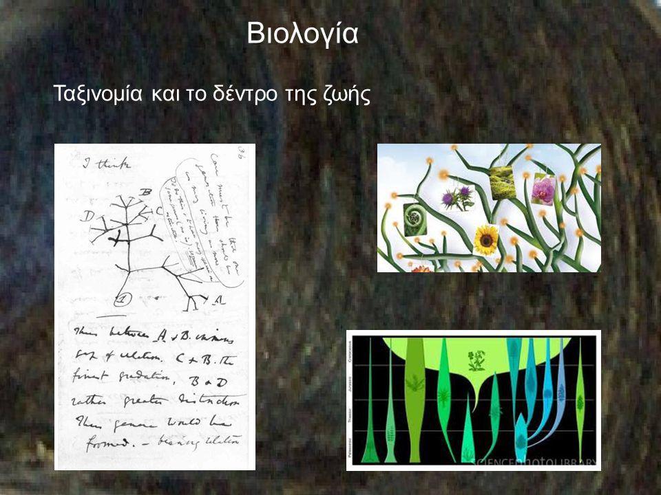 Βιολογία Ταξινομία και το δέντρο της ζωής