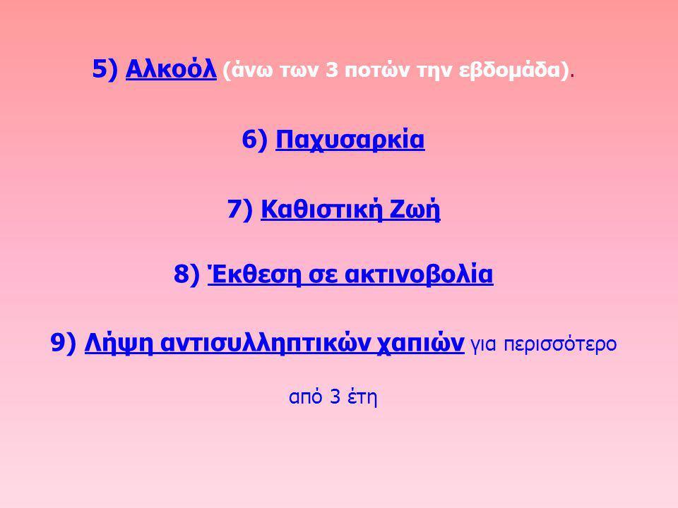 5) Αλκοόλ (άνω των 3 ποτών την εβδομάδα). 6) Παχυσαρκία 7) Καθιστική Ζωή 8) Έκθεση σε ακτινοβολία 9) Λήψη αντισυλληπτικών χαπιών για περισσότερο από 3
