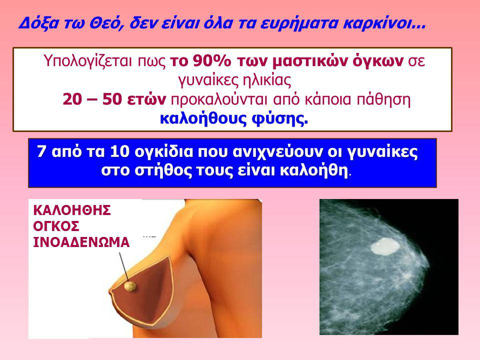 Υπολογίζεται πως το 90% των μαστικών όγκων σε γυναίκες ηλικίας 20 – 50 ετών προκαλούνται από κάποια πάθηση καλοήθους φύσης. Δόξα τω Θεό, δεν είναι όλα