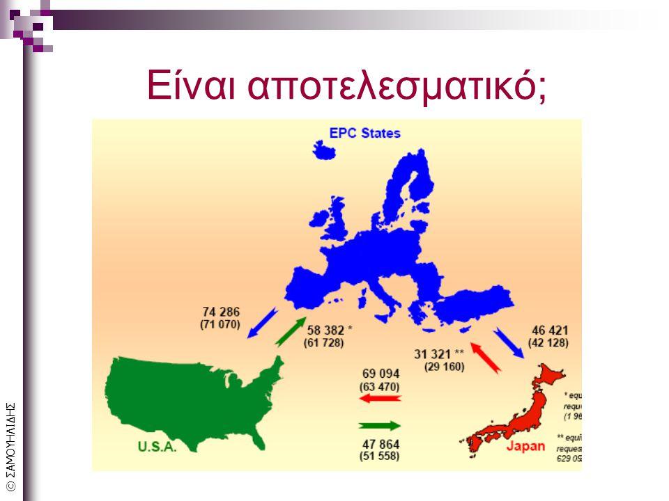 © ΣΑΜΟΥΗΛΙΔΗΣ Προσχώρηση σε διεθνείς συνθήκες Συνθήκη των Παρισίων169κράτη μέλη Patent Cooperation Treaty132κράτη μέλη TRIPS149κράτη μέλη Ευρωπαϊκή Συνθήκη για ΔΕ31κράτη μέλη +5συνερ.