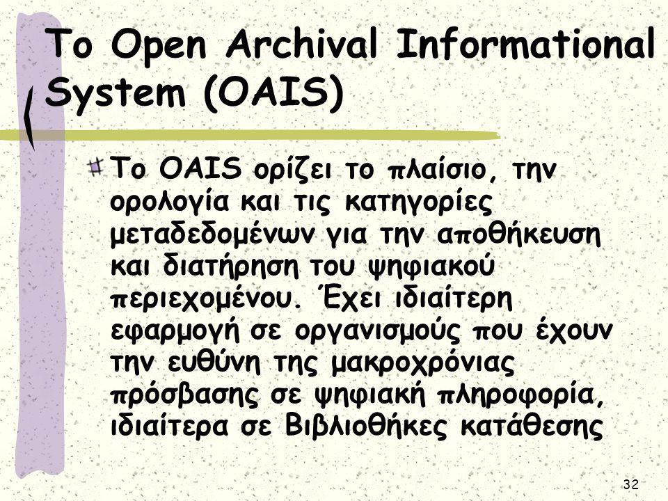 32 Το Open Archival Informational System (OAIS) Το OAIS ορίζει το πλαίσιο, την ορολογία και τις κατηγορίες μεταδεδομένων για την αποθήκευση και διατήρηση του ψηφιακού περιεχομένου.