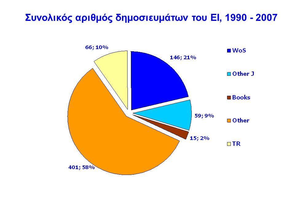 Συνολικός αριθμός δημοσιευμάτων του ΕΙ, 1990 - 2007