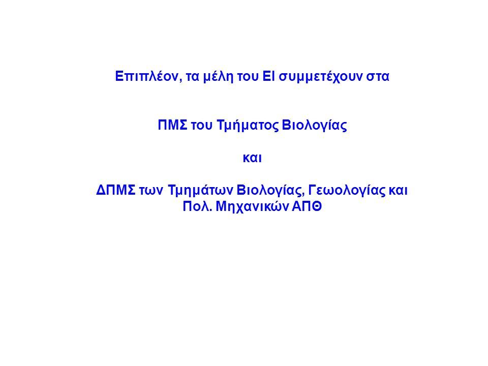 Επιπλέον, τα μέλη του ΕΙ συμμετέχουν στα ΠΜΣ του Τμήματος Βιολογίας και ΔΠΜΣ των Τμημάτων Βιολογίας, Γεωολογίας και Πολ.