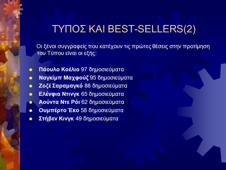 ΤΥΠΟΣ ΚΑΙ BEST-SELLERS(2) Οι ξένοι συγγραφείς που κατέχουν τις πρώτες θέσεις στην προτίμηση του Τύπου είναι οι εξής:  Πάουλο Κοέλιο 97 δημοσιεύματα  Ναγκίμπ Μαχφούζ 95 δημοσιεύματα  Ζοζέ Σαραμαγκό 88 δημοσιεύματα  Ελένφια Ντινγκ 65 δημοσιεύματα  Αούντα Ντε Ρόι 62 δημοσιεύματα  Ουμπέρτο Έκο 58 δημοσιεύματα  Στήβεν Κινγκ 49 δημοσιεύματα