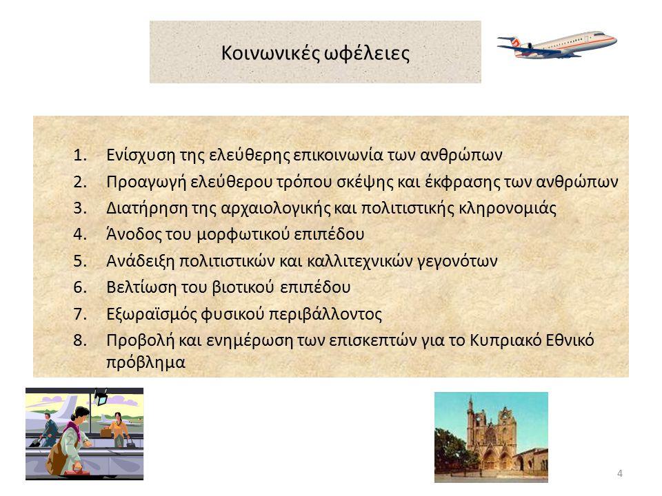 Αρνητικές επιπτώσεις 1.Εξάρτηση της οικονομίας από τον τουρισμό 2.