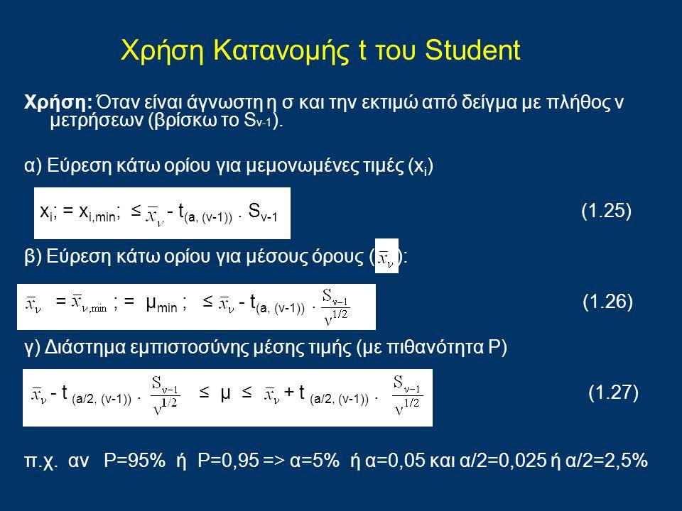 Χρήση: Όταν είναι άγνωστη η σ και την εκτιμώ από δείγμα με πλήθος ν μετρήσεων (βρίσκω το S v-1 ). α) Εύρεση κάτω ορίου για μεμονωμένες τιμές (x i ) x