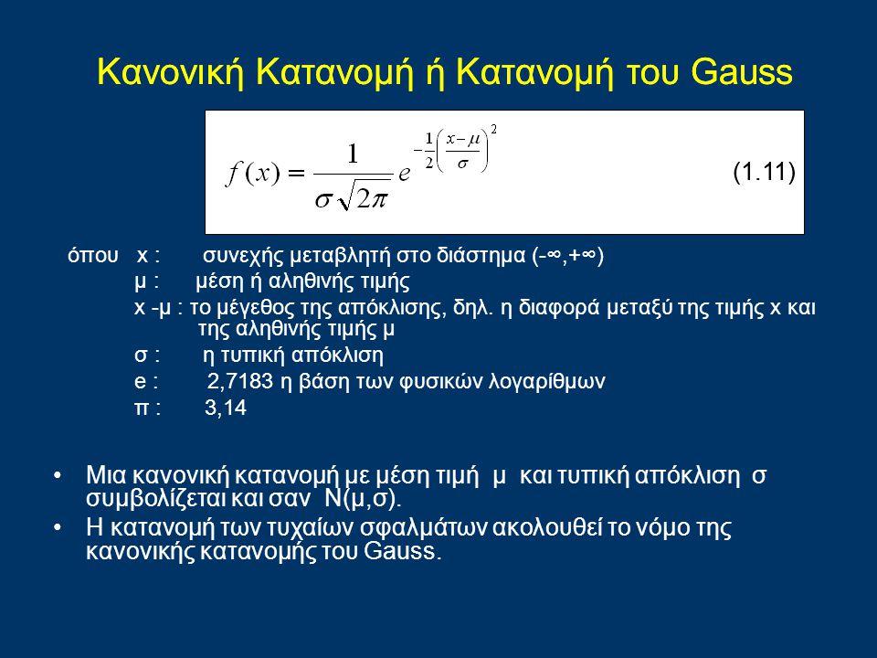 όπου x : συνεχής μεταβλητή στο διάστημα (-∞,+∞) μ : μέση ή αληθινής τιμής x -μ : το μέγεθος της απόκλισης, δηλ. η διαφορά μεταξύ της τιμής x και της α