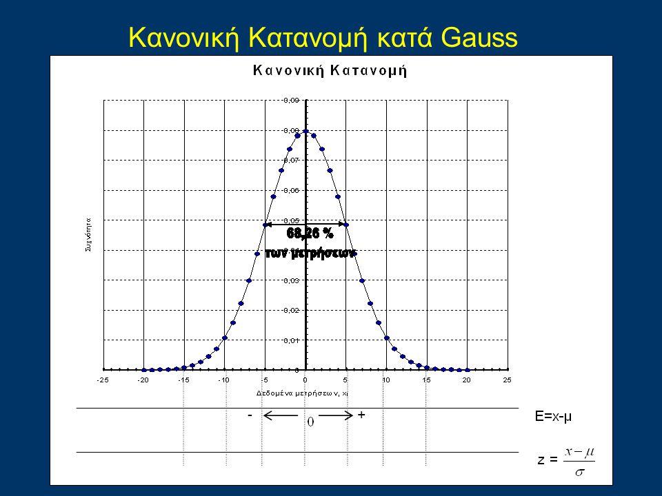 +- Kανονική Kατανομή κατά Gauss