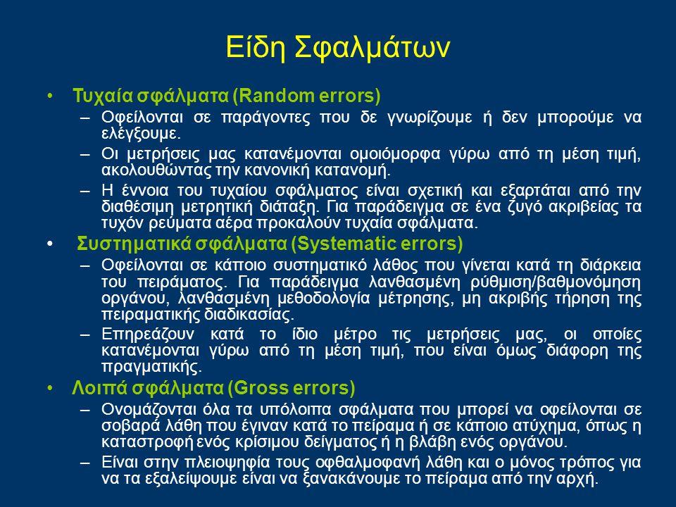Είδη Σφαλμάτων Τυχαία σφάλματα (Random errors) –Οφείλονται σε παράγοντες που δε γνωρίζουμε ή δεν μπορούμε να ελέγξουμε. –Οι μετρήσεις μας κατανέμονται