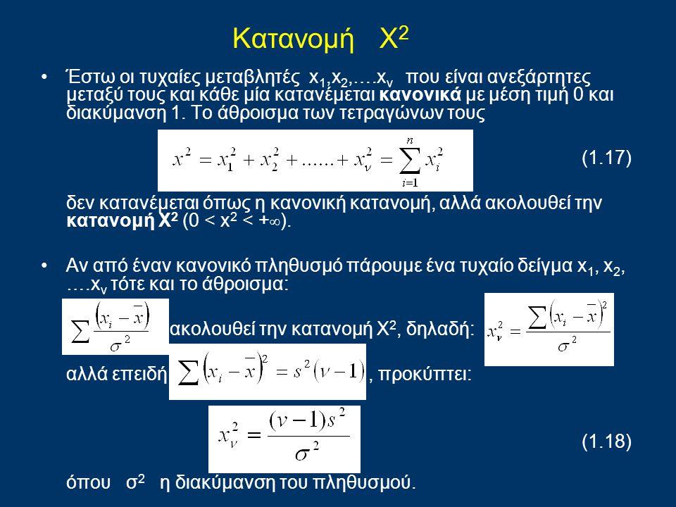Έστω οι τυχαίες μεταβλητές x 1,x 2,….x ν που είναι ανεξάρτητες μεταξύ τους και κάθε μία κατανέμεται κανονικά με μέση τιμή 0 και διακύμανση 1. Το άθροι
