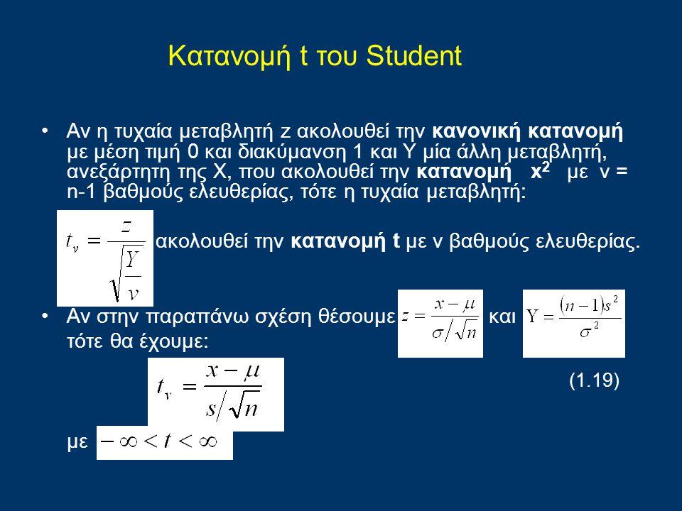 Αν η τυχαία μεταβλητή z ακολουθεί την κανονική κατανομή με μέση τιμή 0 και διακύμανση 1 και Υ μία άλλη μεταβλητή, ανεξάρτητη της Χ, που ακολουθεί την