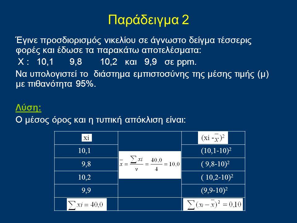 xi(xi - ) 2 10,1 (10,1-10) 2 9,8 ( 9,8-10) 2 10,2 ( 10,2-10) 2 9,9 (9,9-10) 2 Παράδειγμα 2 Έγινε προσδιορισμός νικελίου σε άγνωστο δείγμα τέσσερις φορ