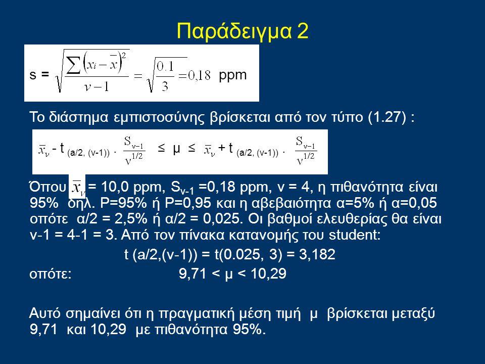Παράδειγμα 2 - t (a/2, (v-1)). ≤ μ ≤ + t (a/2, (v-1)). s = ppm Το διάστημα εμπιστοσύνης βρίσκεται από τον τύπο (1.27) : Όπου = 10,0 ppm, S v-1 =0,18 p