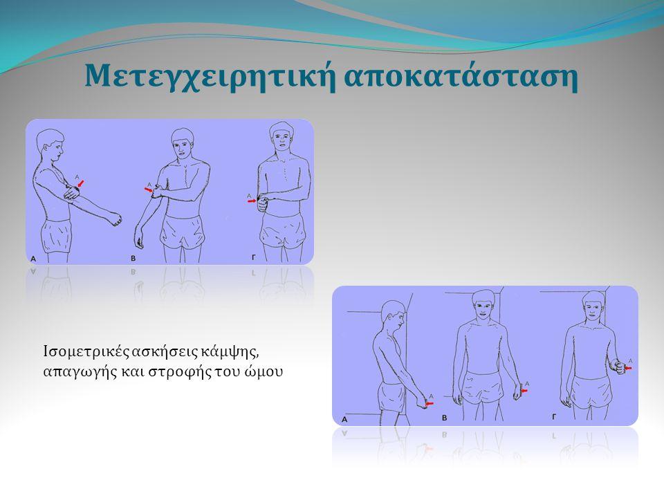 Μετεγχειρητική αποκατάσταση Ισομετρικές ασκήσεις κάμψης, απαγωγής και στροφής του ώμου