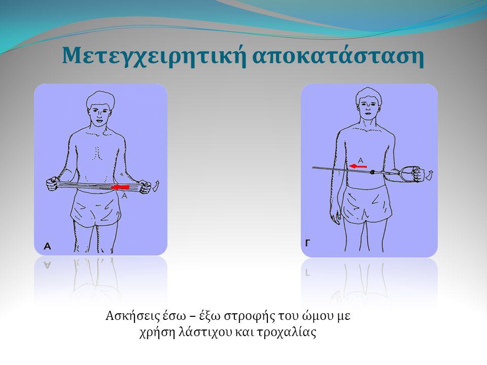 Μετεγχειρητική αποκατάσταση Ασκήσεις έσω – έξω στροφής του ώμου με χρήση λάστιχου και τροχαλίας