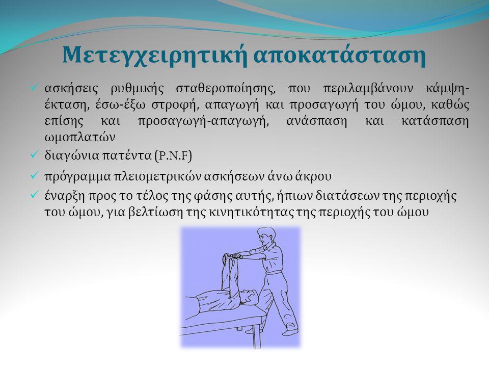 Μετεγχειρητική αποκατάσταση ασκήσεις ρυθμικής σταθεροποίησης, που περιλαμβάνουν κάμψη - έκταση, έσω - έξω στροφή, απαγωγή και προσαγωγή του ώμου, καθώ