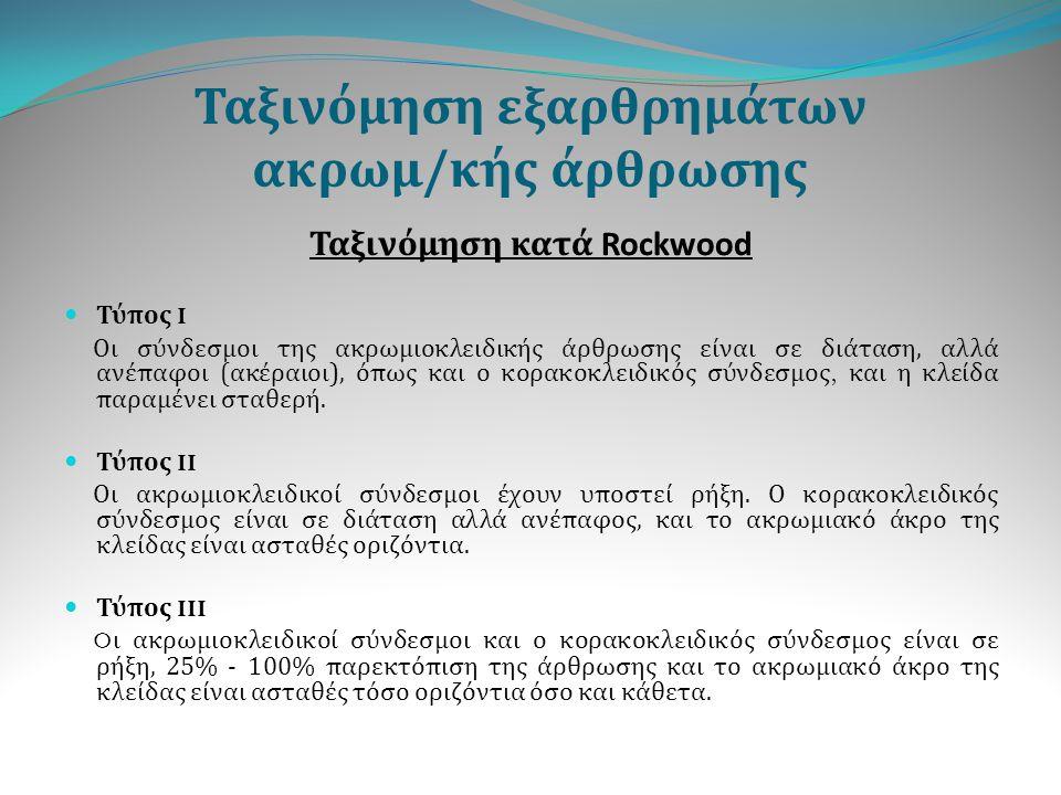Ταξινόμηση εξαρθρημάτων ακρωμ/κής άρθρωσης Ταξινόμηση κατά Rockwood Τύπος I Οι σύνδεσμοι της ακρωμιοκλειδικής άρθρωσης είναι σε διάταση, αλλά ανέπαφοι