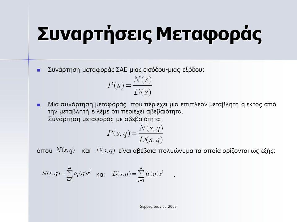 Σέρρες,Ιούνιος 2009 Παράδειγμα: Θεώρημα Tsypkin και Polyak Εφαρμογή του θεωρήματος Tsypkin και Polyak.