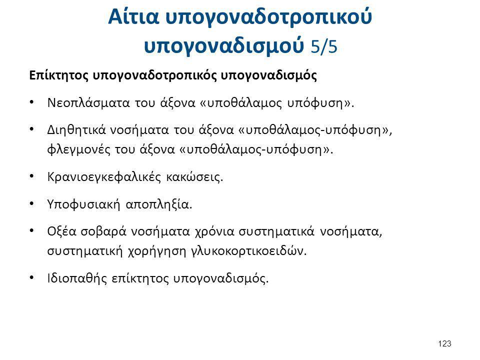 Αίτια υπογοναδοτροπικού υπογοναδισμού 5/5 Επίκτητος υπογοναδοτροπικός υπογοναδισμός Νεοπλάσματα του άξονα «υποθάλαμος υπόφυση». Διηθητικά νοσήματα του