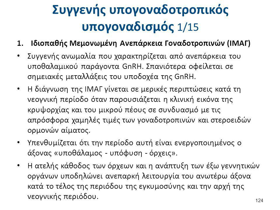 Συγγενής υπογοναδοτροπικός υπογοναδισμός 1/15 1.Ιδιοπαθής Μεμονωμένη Ανεπάρκεια Γοναδοτροπινών (ΙΜΑΓ) Συγγενής ανωμαλία που χαρακτηρίζεται από ανεπάρκ
